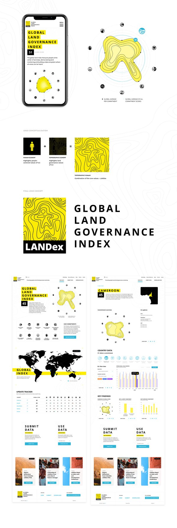 Landex Global Land Governance Index